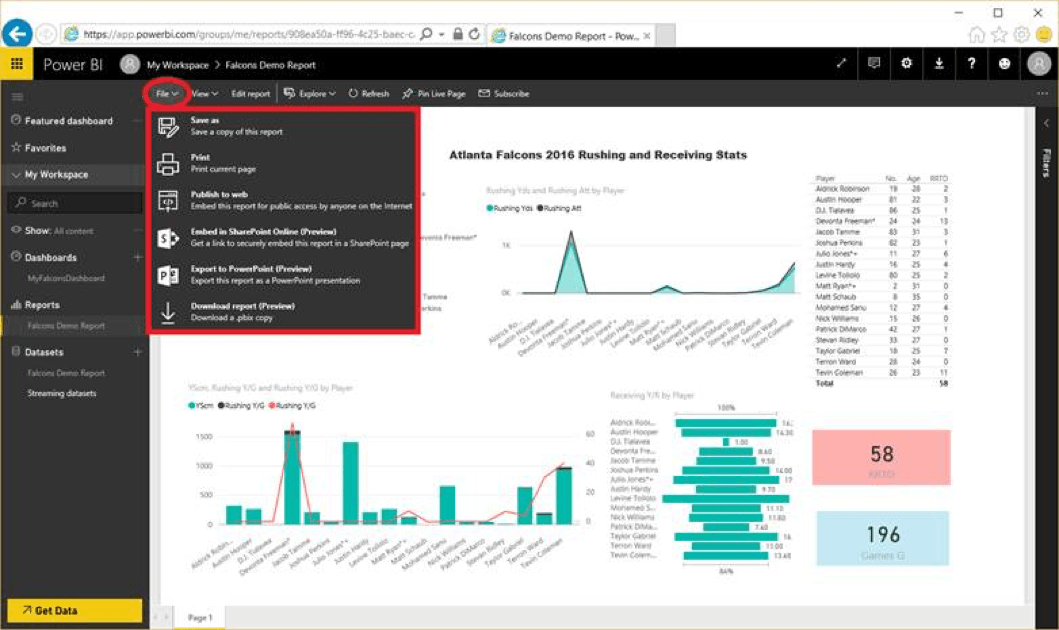 How To Share Your Power BI Reports