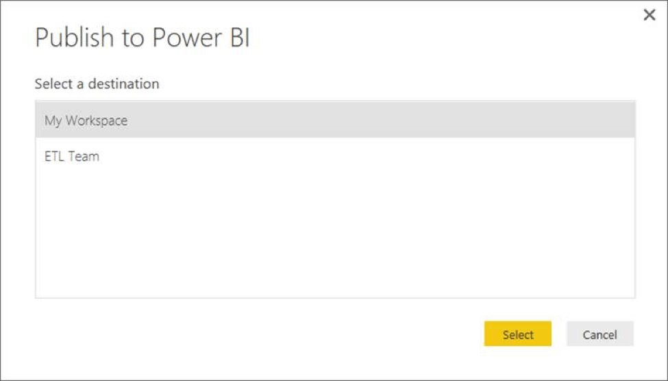 Publish Microsoft Power BI Report
