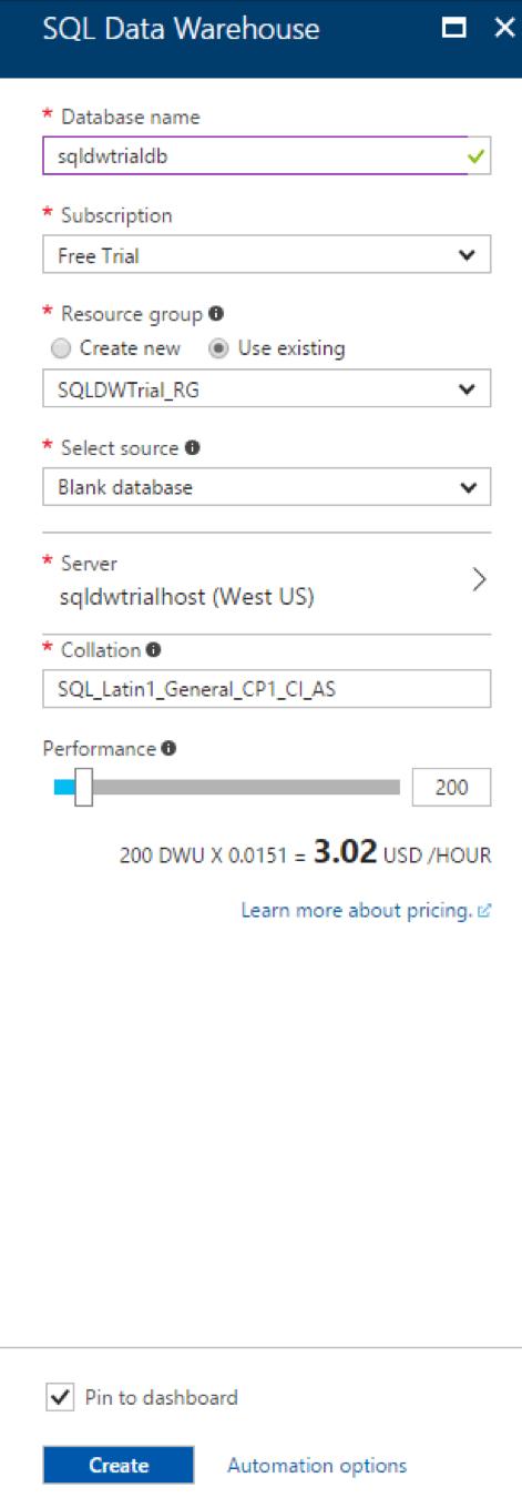 SQL data warehouse