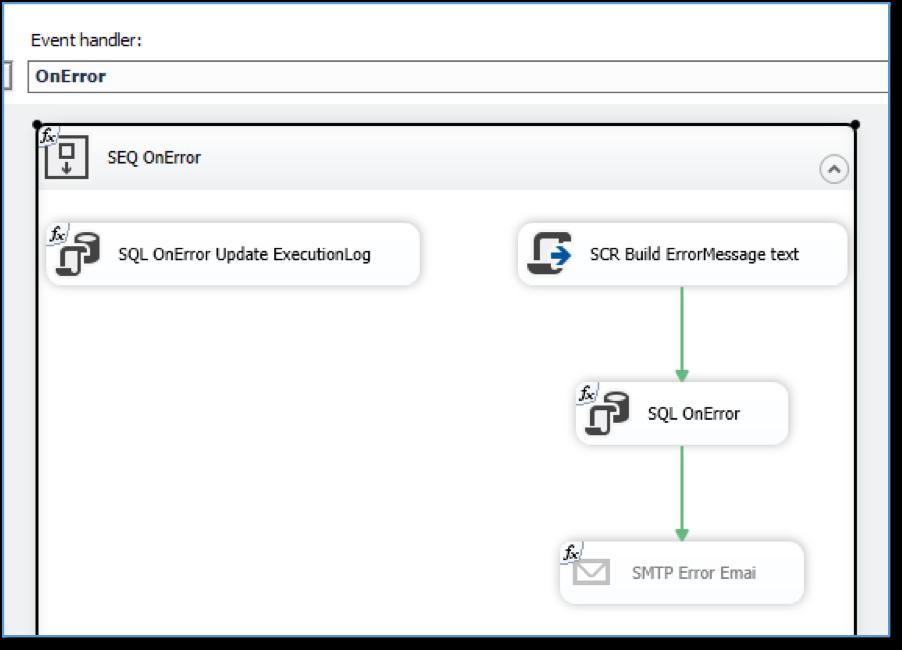 SQL Event Handler