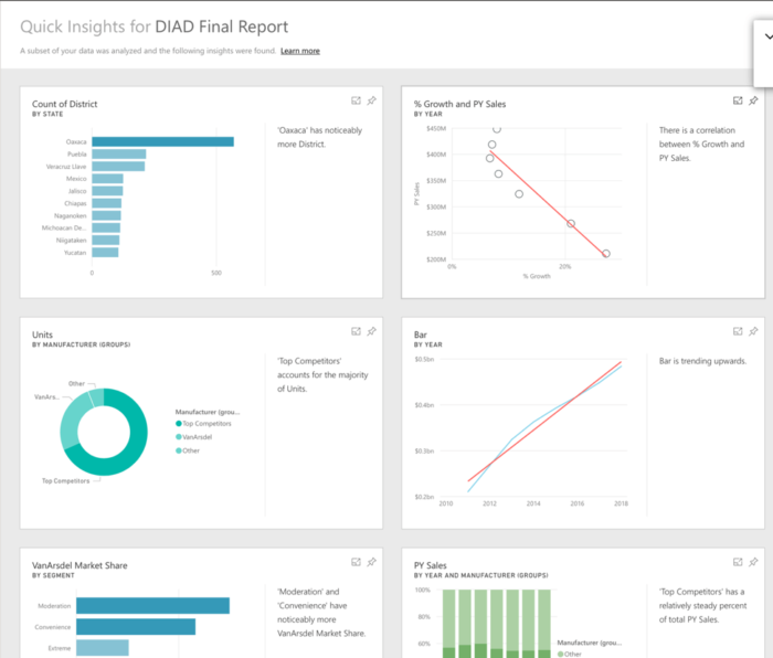 Power BI quick insights example