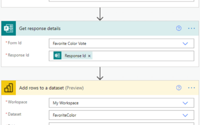 How to Create Power BI Streaming Datasets Using Microsoft Forms and Power Automate